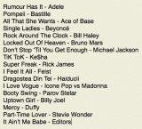 Our super improvised September 18thplaylist!