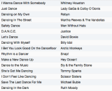 Two October dance parties = two awesome playlists